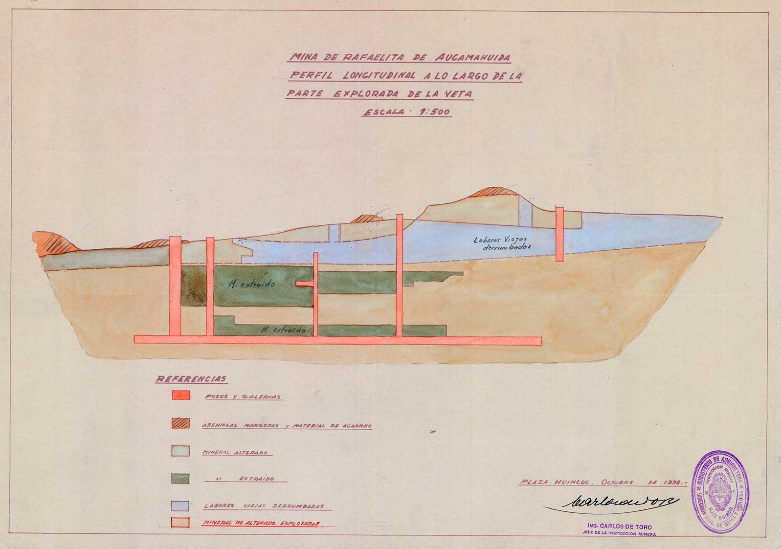 Uno de los perfiles de la mina.