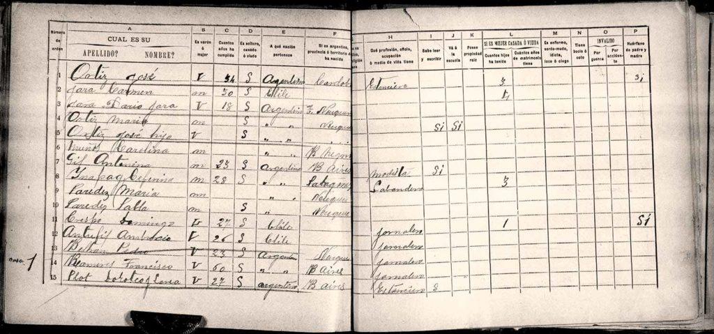 Hoja del censo de 1895, correspondiente a los pobladores de Arroyito.