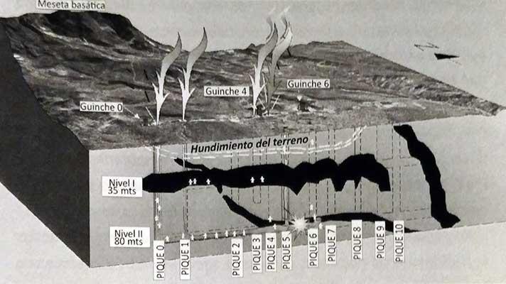 Simulación 3D de la catástrofe de La Escondida