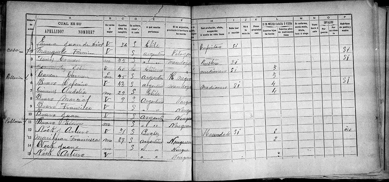 Censo de 1895 - La Pasto Verde - Carmen Funes